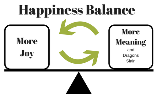 The Happiness Balance with More Joy and Meaning